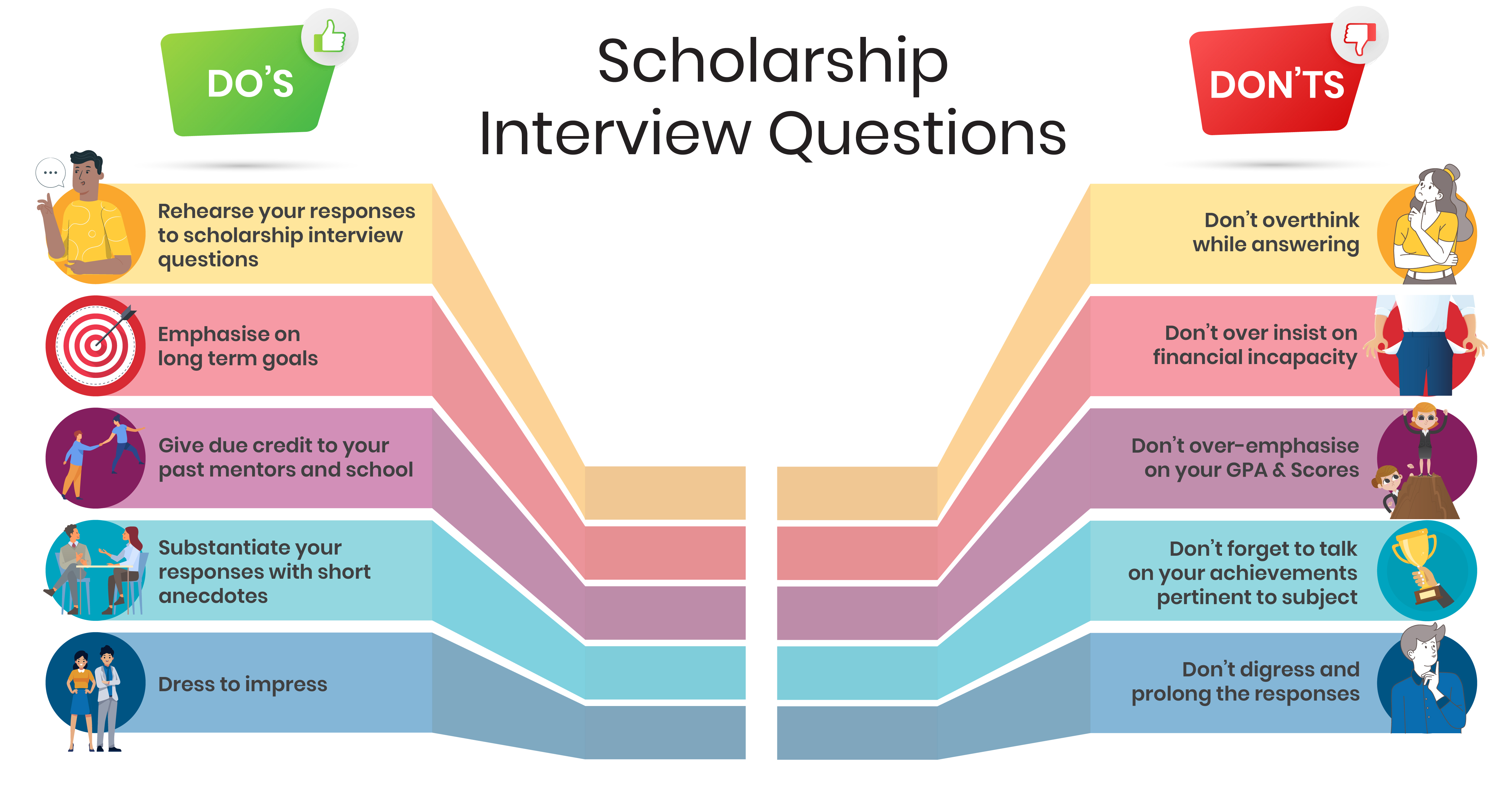 Scholarship Interview Infographic-01